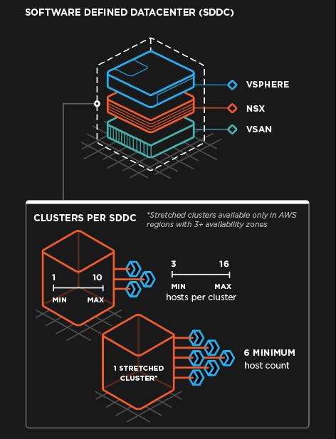 infographic snapshot V2